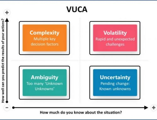 Leading in a post-Brexit VUCA world